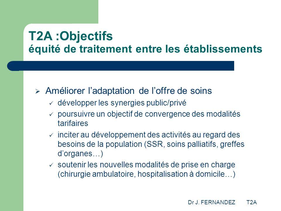 Dr J. FERNANDEZ T2A T2A :Objectifs équité de traitement entre les établissements Améliorer ladaptation de loffre de soins développer les synergies pub