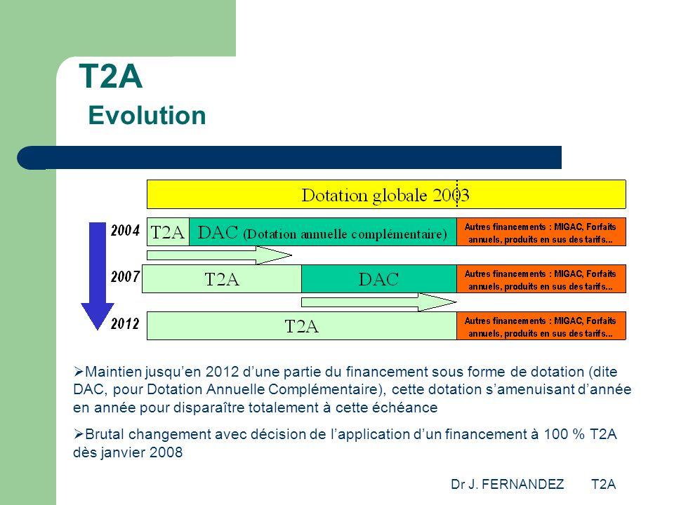 Dr J. FERNANDEZ T2A T2A Evolution Maintien jusquen 2012 dune partie du financement sous forme de dotation (dite DAC, pour Dotation Annuelle Complément