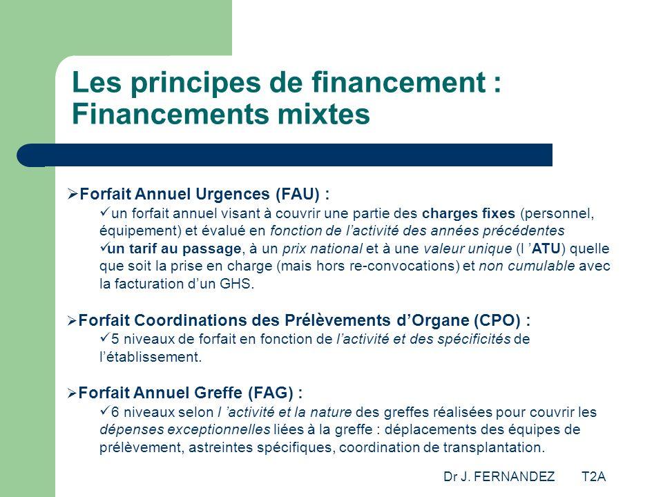 Dr J. FERNANDEZ T2A Les principes de financement : Financements mixtes Forfait Annuel Urgences (FAU) : un forfait annuel visant à couvrir une partie d