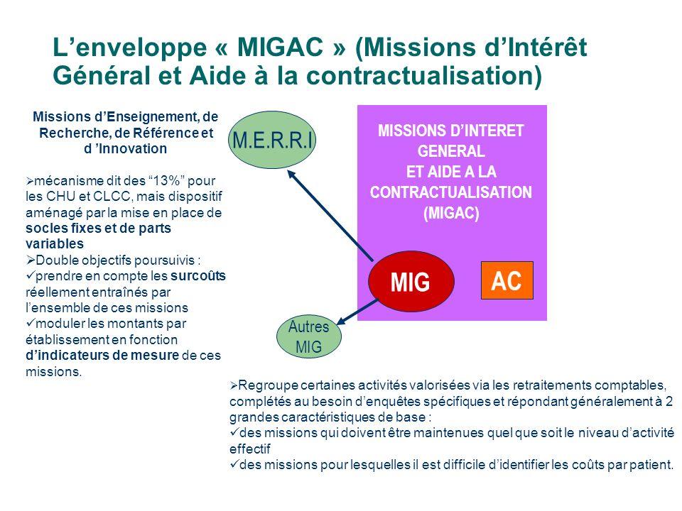 Lenveloppe « MIGAC » (Missions dIntérêt Général et Aide à la contractualisation) MISSIONS DINTERET GENERAL ET AIDE A LA CONTRACTUALISATION (MIGAC) MIG