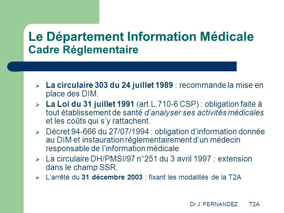 Dr J. FERNANDEZ T2A Le Département Information Médicale Cadre Réglementaire La circulaire 303 du 24 juillet 1989 : recommande la mise en place des DIM