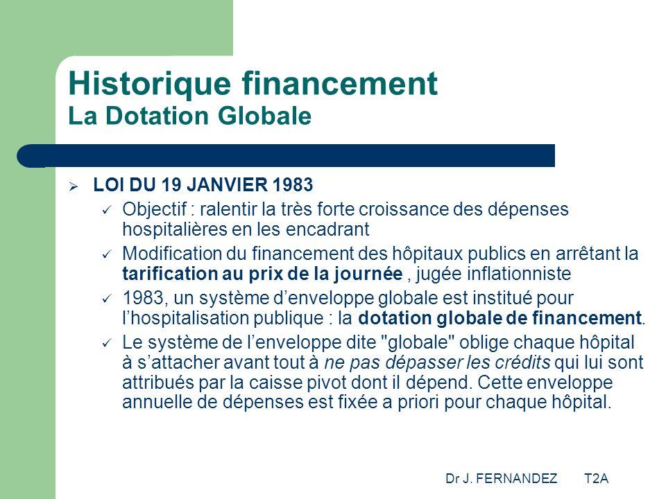 Dr J. FERNANDEZ T2A Historique financement La Dotation Globale LOI DU 19 JANVIER 1983 Objectif : ralentir la très forte croissance des dépenses hospit