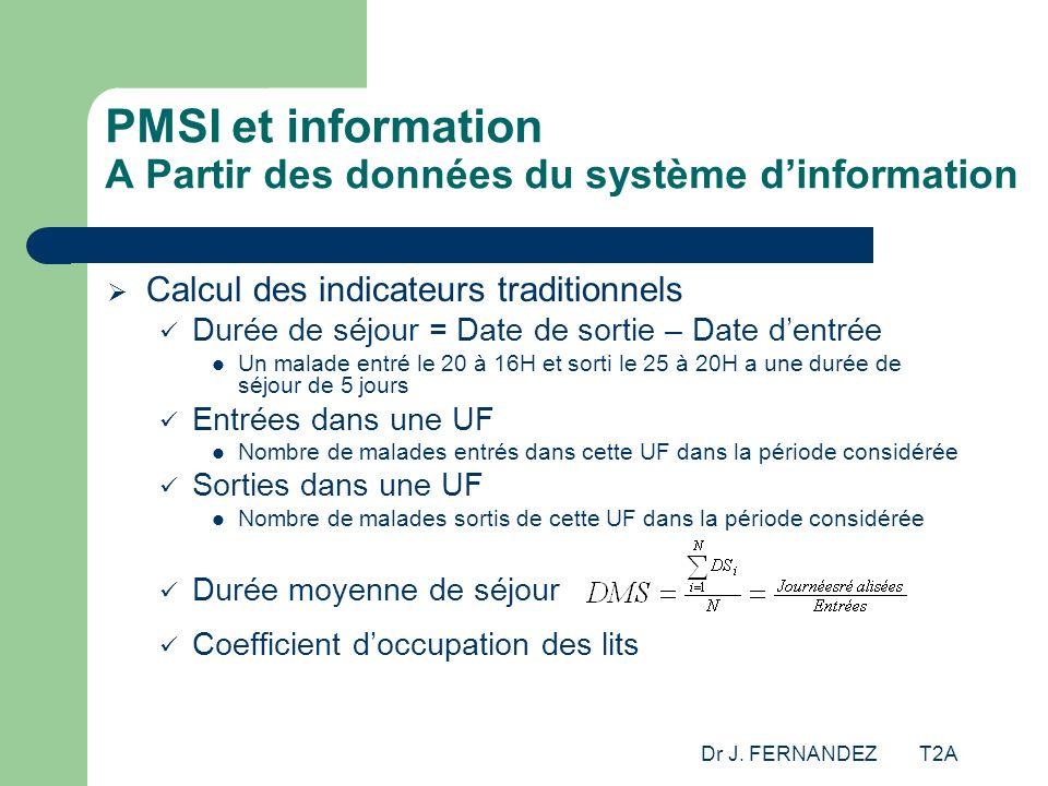 Dr J. FERNANDEZ T2A PMSI et information A Partir des données du système dinformation Calcul des indicateurs traditionnels Durée de séjour = Date de so