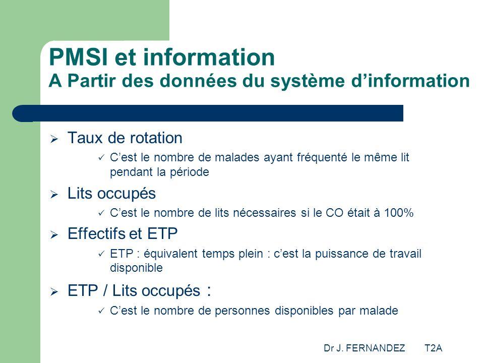 Dr J. FERNANDEZ T2A PMSI et information A Partir des données du système dinformation Taux de rotation Cest le nombre de malades ayant fréquenté le mêm