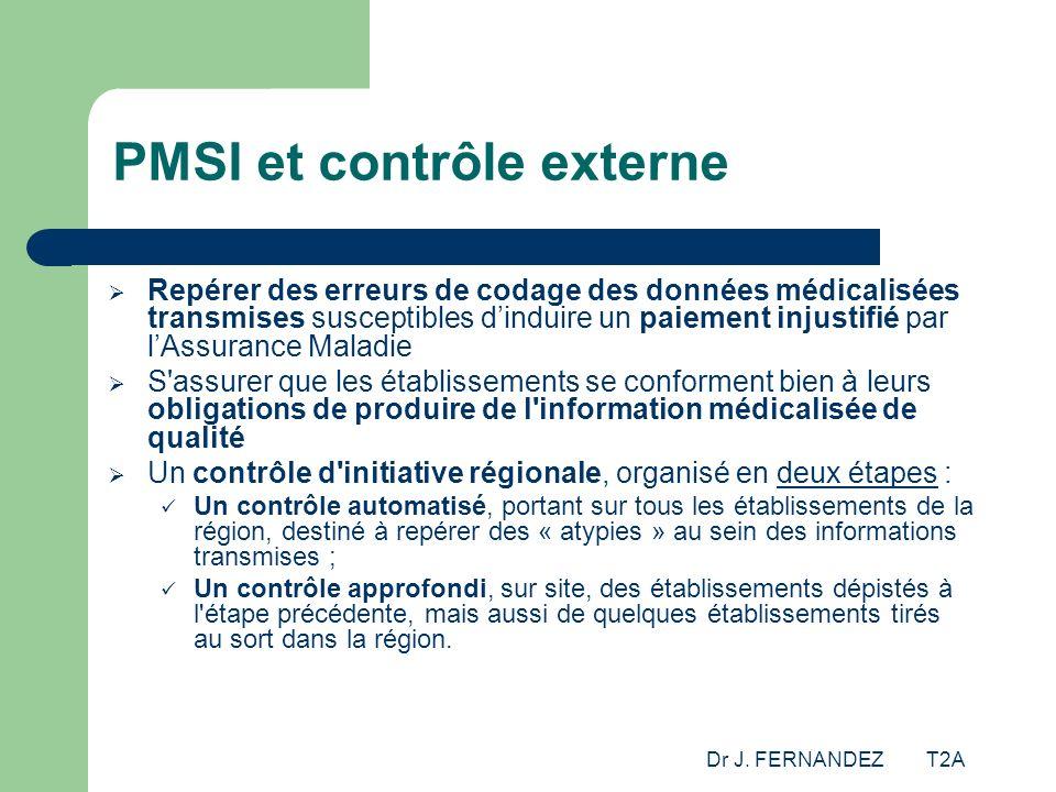 Dr J. FERNANDEZ T2A PMSI et contrôle externe Repérer des erreurs de codage des données médicalisées transmises susceptibles dinduire un paiement injus