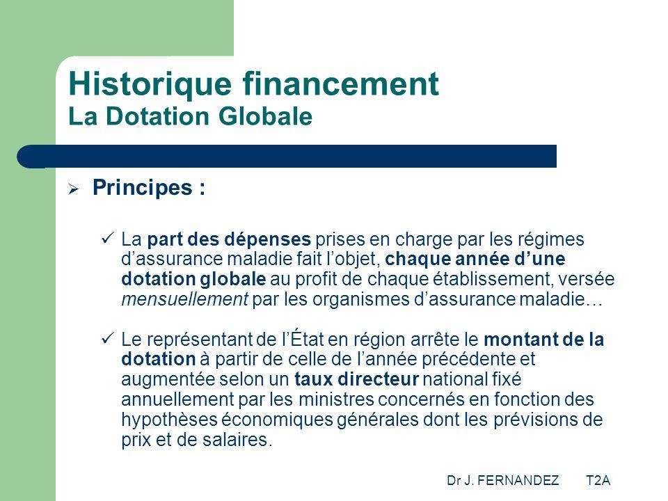 Dr J. FERNANDEZ T2A Historique financement La Dotation Globale Principes : La part des dépenses prises en charge par les régimes dassurance maladie fa