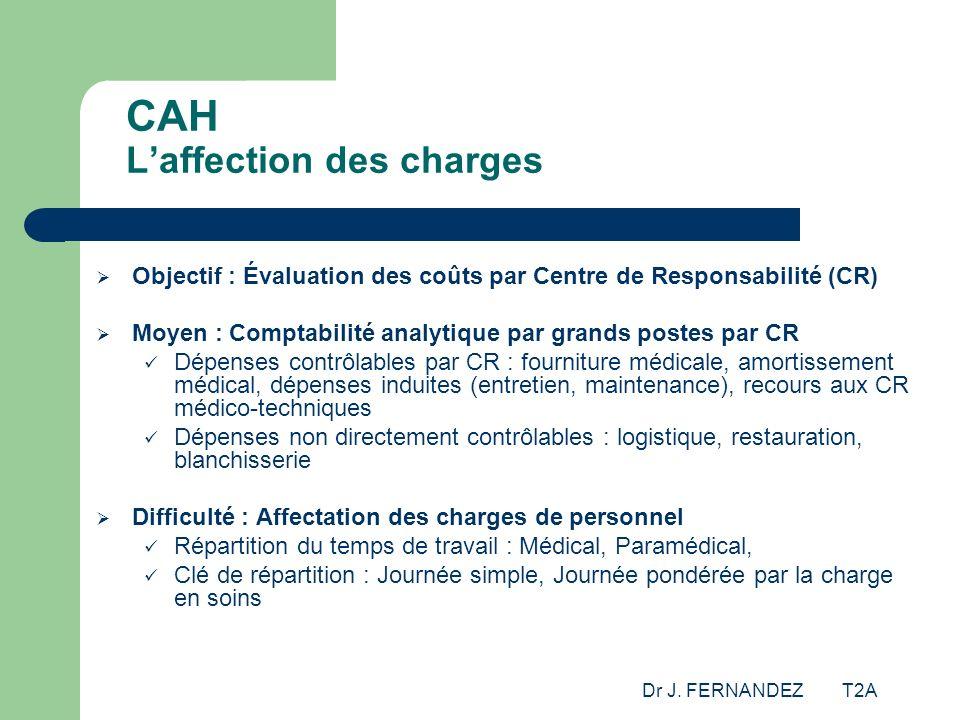 Dr J. FERNANDEZ T2A CAH Laffection des charges Objectif : Évaluation des coûts par Centre de Responsabilité (CR) Moyen : Comptabilité analytique par g