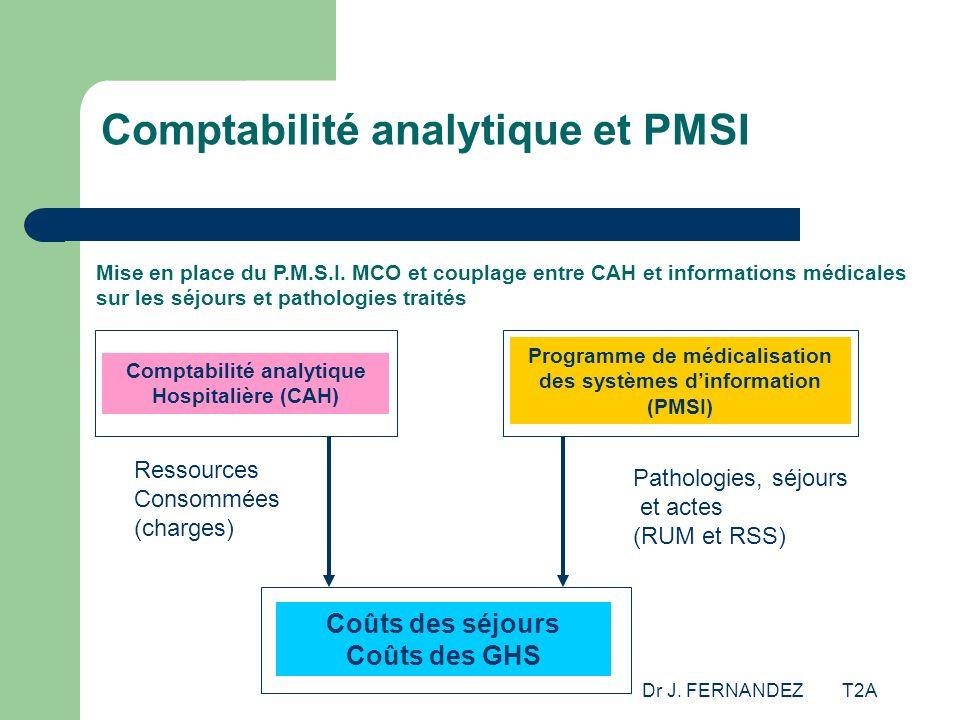 Dr J. FERNANDEZ T2A Comptabilité analytique et PMSI Comptabilité analytique Hospitalière (CAH) Programme de médicalisation des systèmes dinformation (