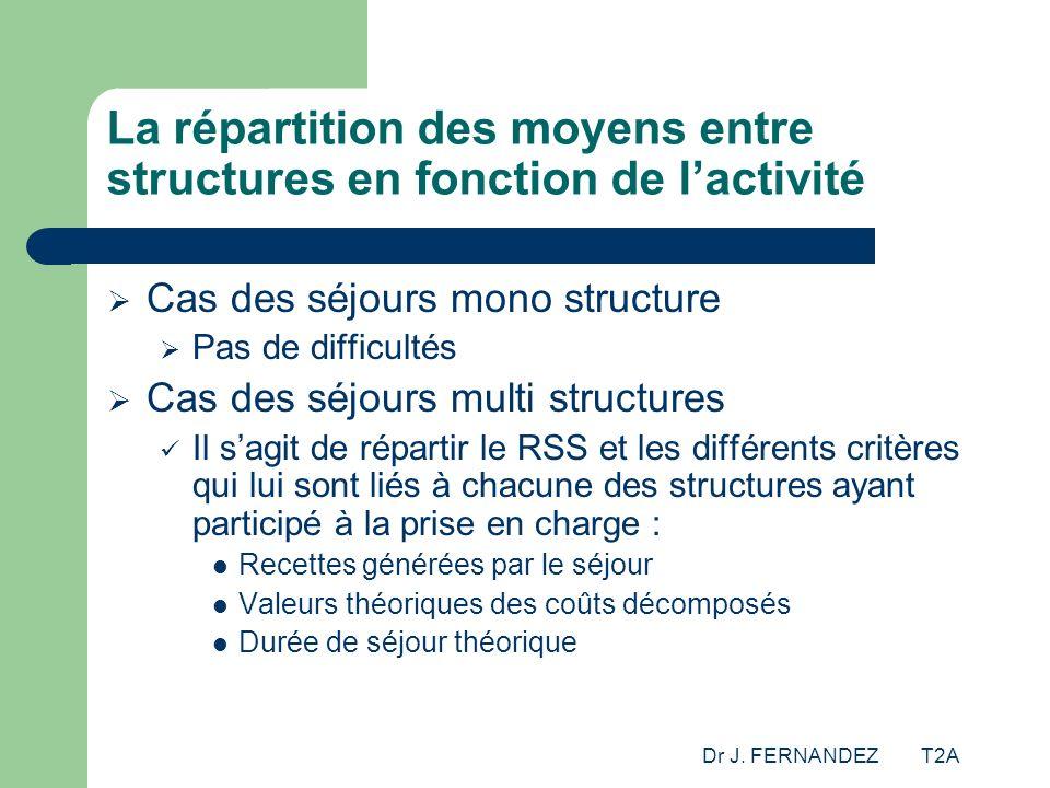 Dr J. FERNANDEZ T2A La répartition des moyens entre structures en fonction de lactivité Cas des séjours mono structure Pas de difficultés Cas des séjo