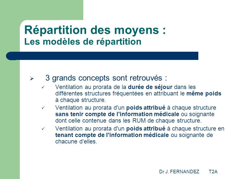 Dr J. FERNANDEZ T2A Répartition des moyens : Les modèles de répartition 3 grands concepts sont retrouvés : Ventilation au prorata de la durée de séjou