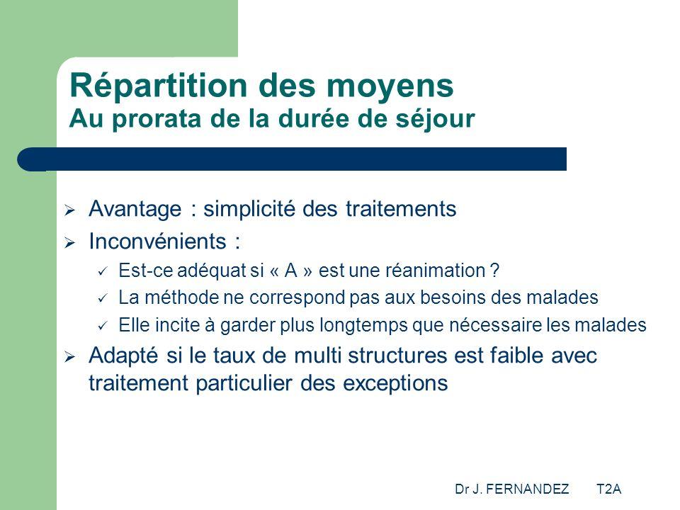 Dr J. FERNANDEZ T2A Répartition des moyens Au prorata de la durée de séjour Avantage : simplicité des traitements Inconvénients : Est-ce adéquat si «