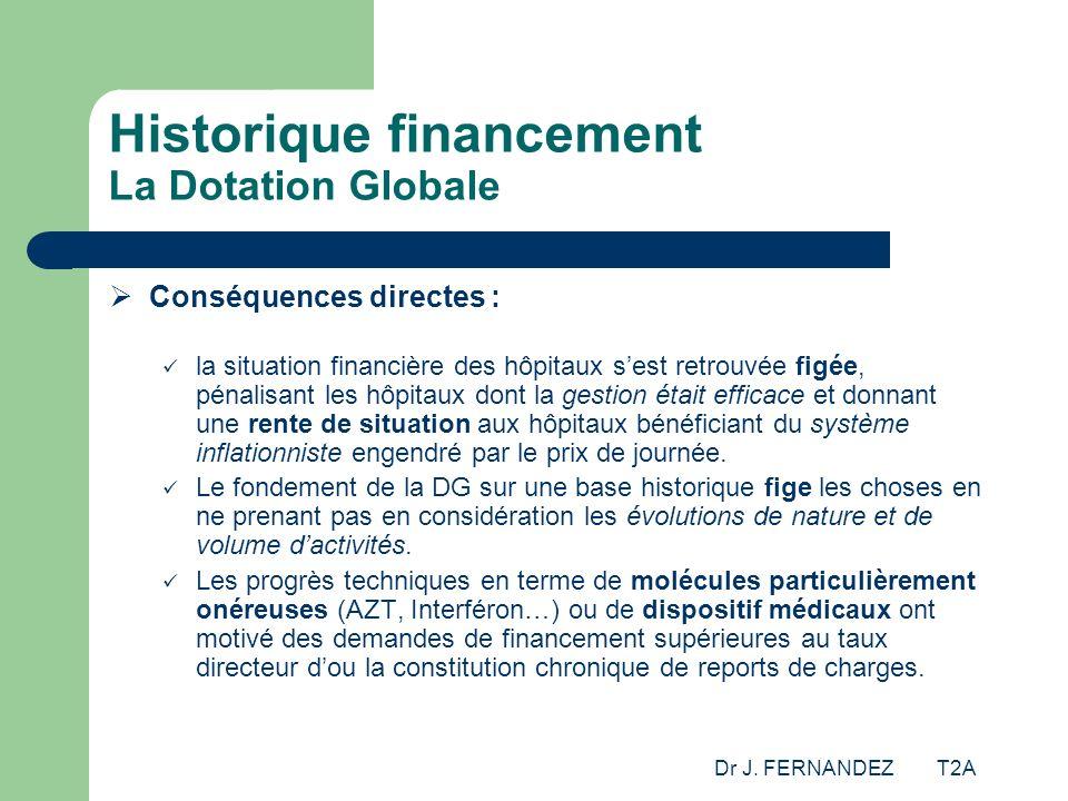 Dr J. FERNANDEZ T2A Historique financement La Dotation Globale Conséquences directes : la situation financière des hôpitaux sest retrouvée figée, péna