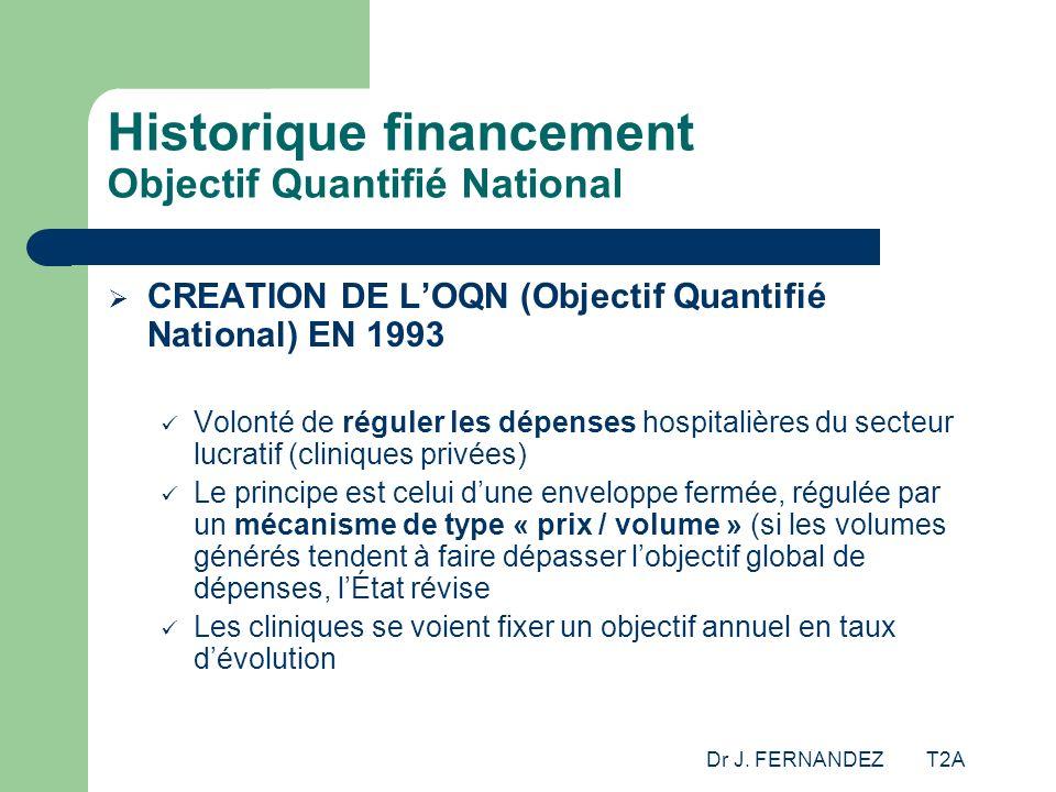 Dr J. FERNANDEZ T2A Historique financement Objectif Quantifié National CREATION DE LOQN (Objectif Quantifié National) EN 1993 Volonté de réguler les d