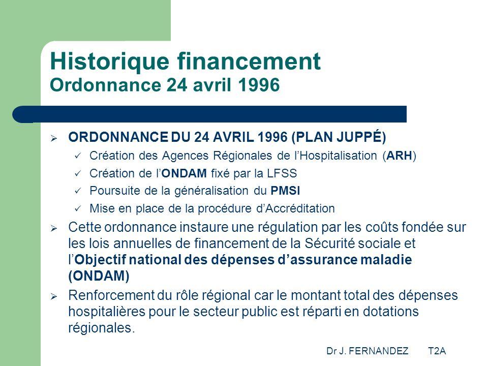 Dr J. FERNANDEZ T2A Historique financement Ordonnance 24 avril 1996 ORDONNANCE DU 24 AVRIL 1996 (PLAN JUPPÉ) Création des Agences Régionales de lHospi