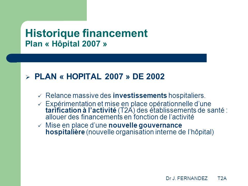 Dr J. FERNANDEZ T2A Historique financement Plan « Hôpital 2007 » PLAN « HOPITAL 2007 » DE 2002 Relance massive des investissements hospitaliers. Expér