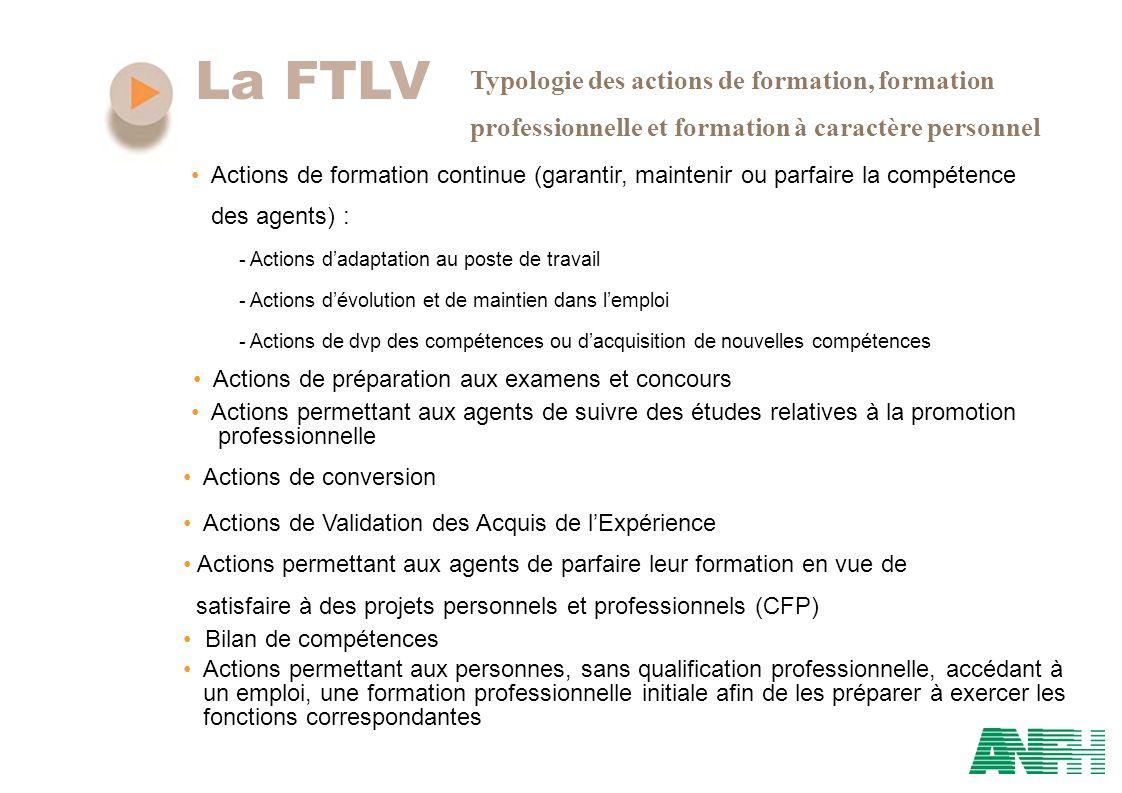 La FTLV Typologie des actions de formation, formation professionnelle et formation à caractère personnel Actions de formation continue (garantir, main