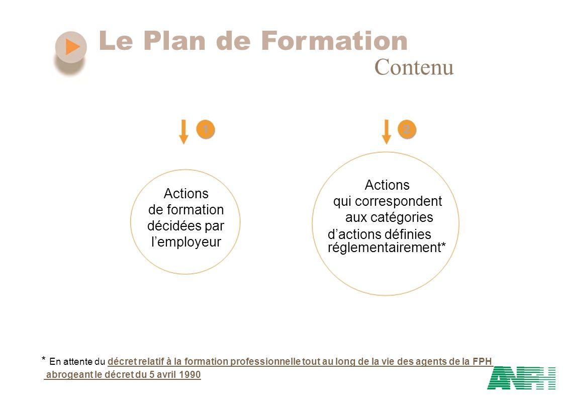 Le Plan de Formation Contenu 12 Actions qui correspondent de formation aux catégories décidées par dactions définies réglementairement* lemployeur * E