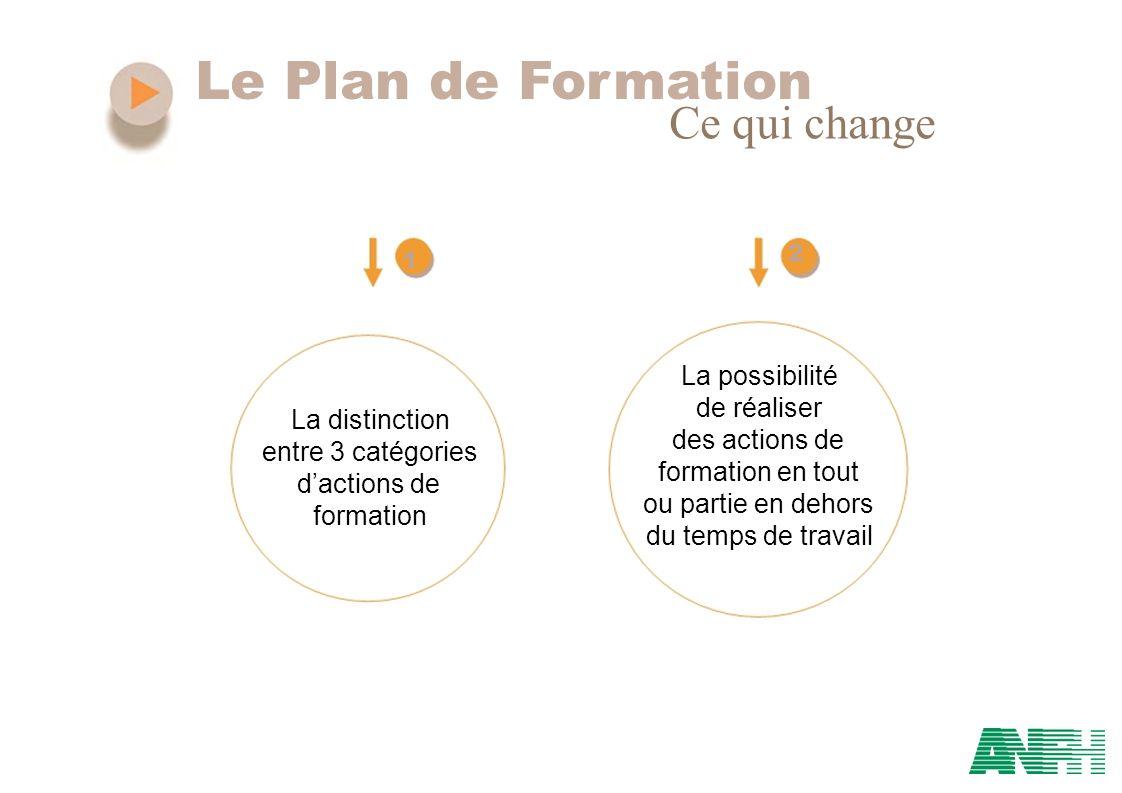 Le Plan de Formation Ce qui change 1 2 La possibilité de réaliser La distinction des actions de entre 3 catégories formation en tout dactions de ou pa