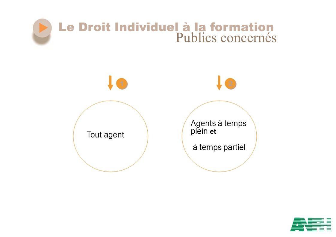 Le Droit Individuel à la formation Publics concernés 12 Tout agent Agents à temps plein et à temps partiel