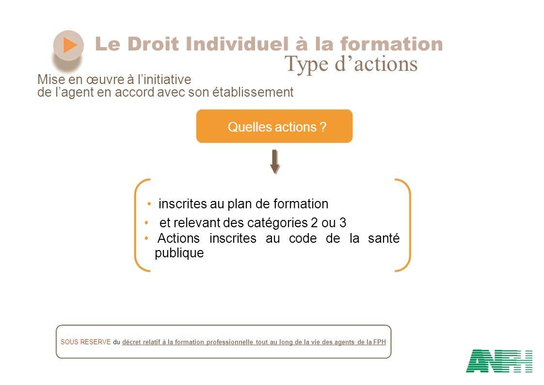 Le Droit Individuel à la formation Type dactions Mise en œuvre à linitiative de lagent en accord avec son établissement inscrites au plan de formation