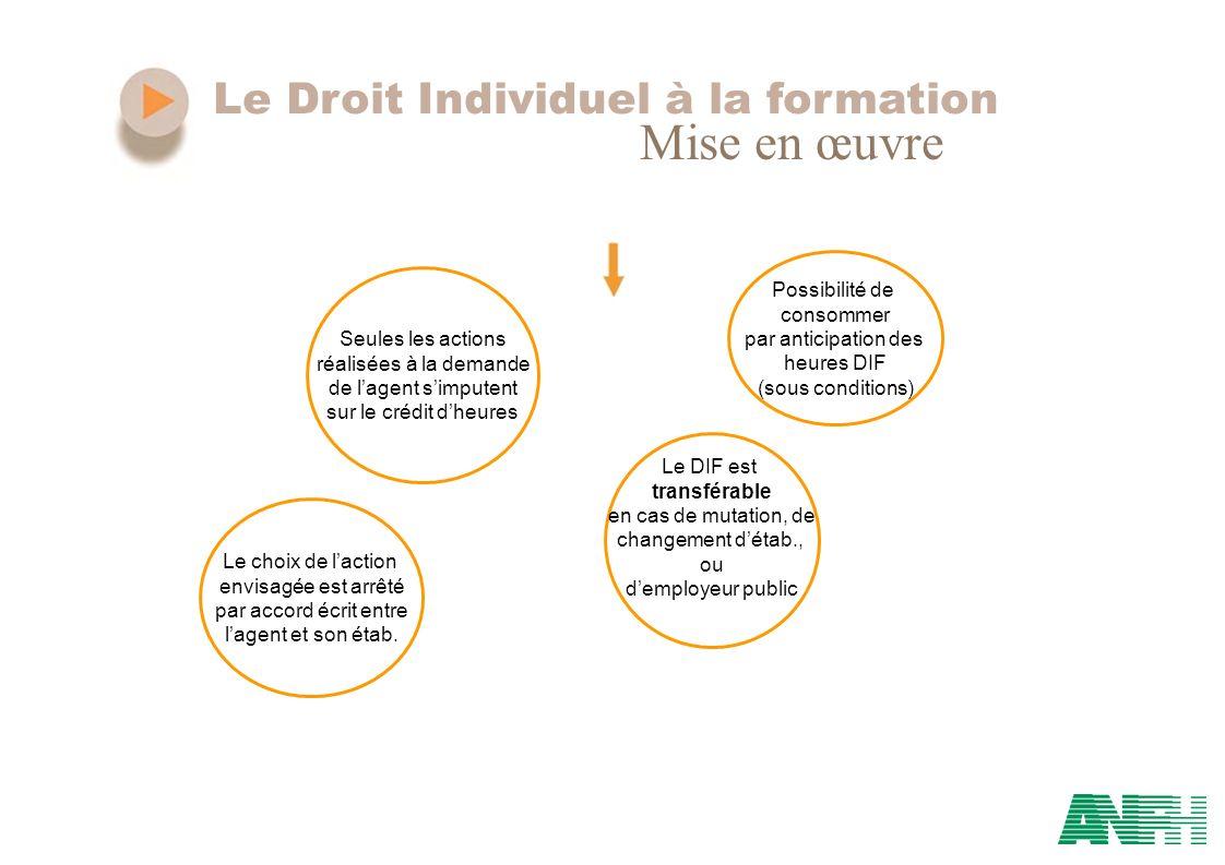 Le Droit Individuel à la formation Mise en œuvre Seules les actions réalisées à la demande de lagent simputent sur le crédit dheures Le choix de lacti