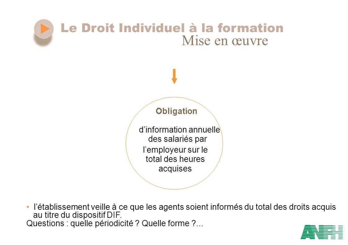 Le Droit Individuel à la formation Mise en œuvre Obligation dinformation annuelle des salariés par lemployeur sur le total des heures acquises létabli
