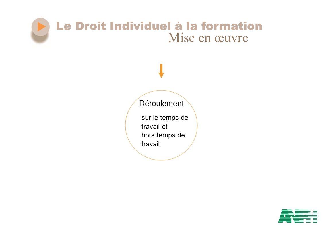 Le Droit Individuel à la formation Mise en œuvre Déroulement sur le temps de travail et hors temps de travail