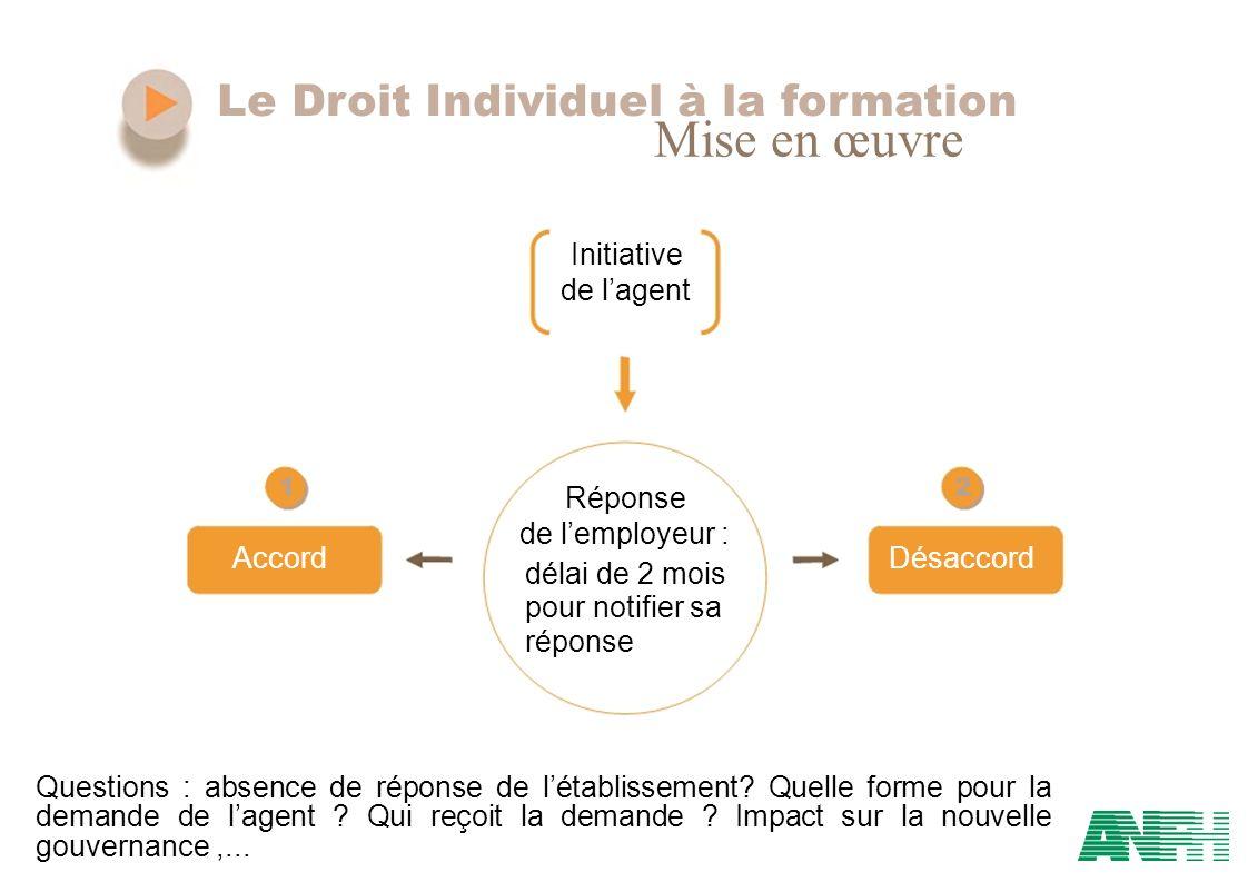 Le Droit Individuel à la formation Mise en œuvre Initiative de lagent 12 Réponse de lemployeur : AccordDésaccord délai de 2 mois pour notifier sa répo