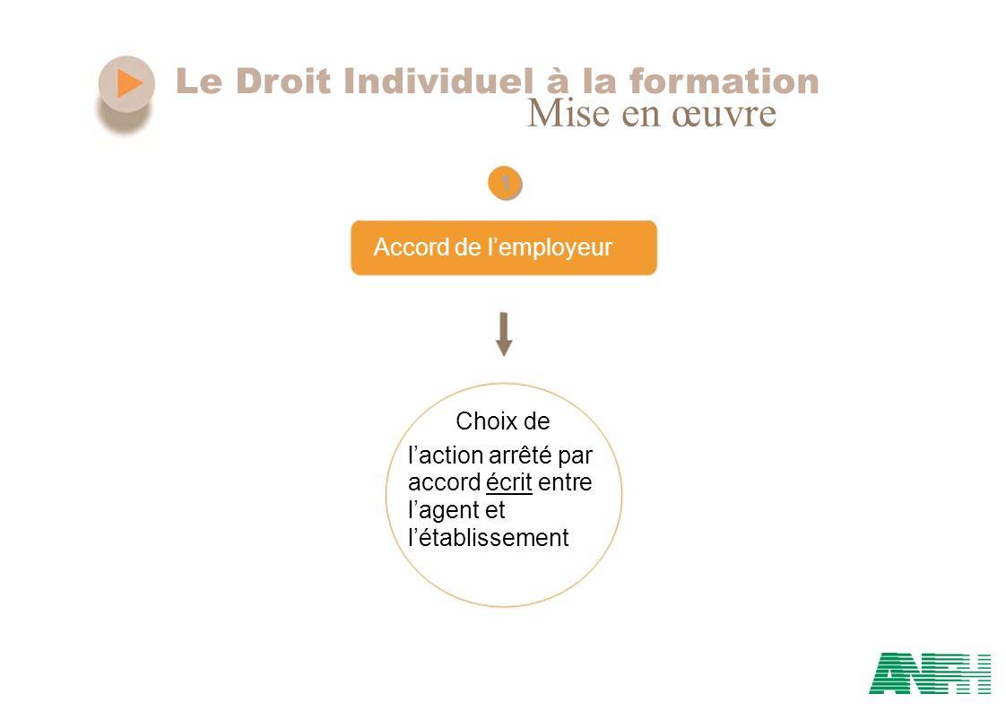 Le Droit Individuel à la formation Mise en œuvre 1 Accord de lemployeur Choix de laction arrêté par accord écrit entre lagent et létablissement