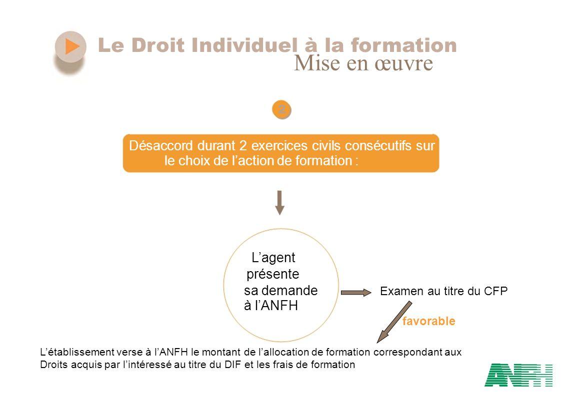 Le Droit Individuel à la formation Mise en œuvre 2 Désaccord durant 2 exercices civils consécutifs sur le choix de laction de formation : Lagent prése