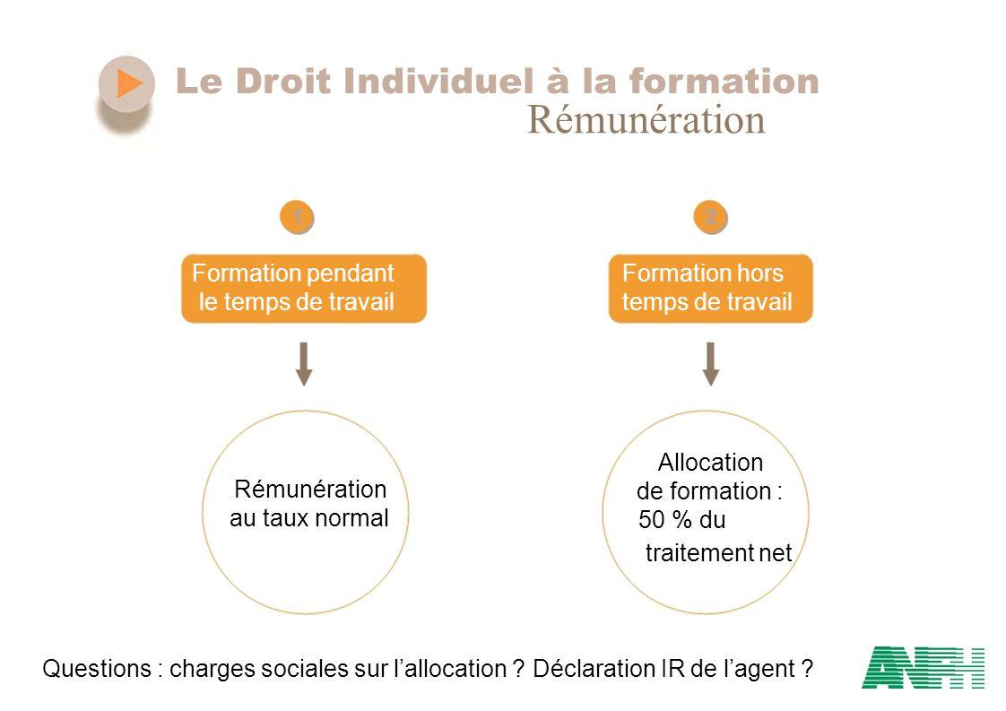 Le Droit Individuel à la formation Rémunération 12 Formation pendantFormation hors le temps de travailtemps de travail Allocation Rémunération de form