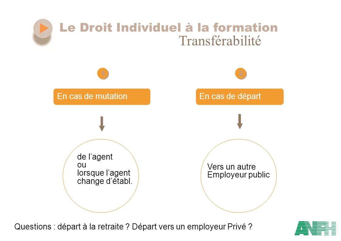 Le Droit Individuel à la formation Transférabilité 12 En cas de mutationEn cas de départ de lagent ou lorsque lagent change détabl. Vers un autre Empl