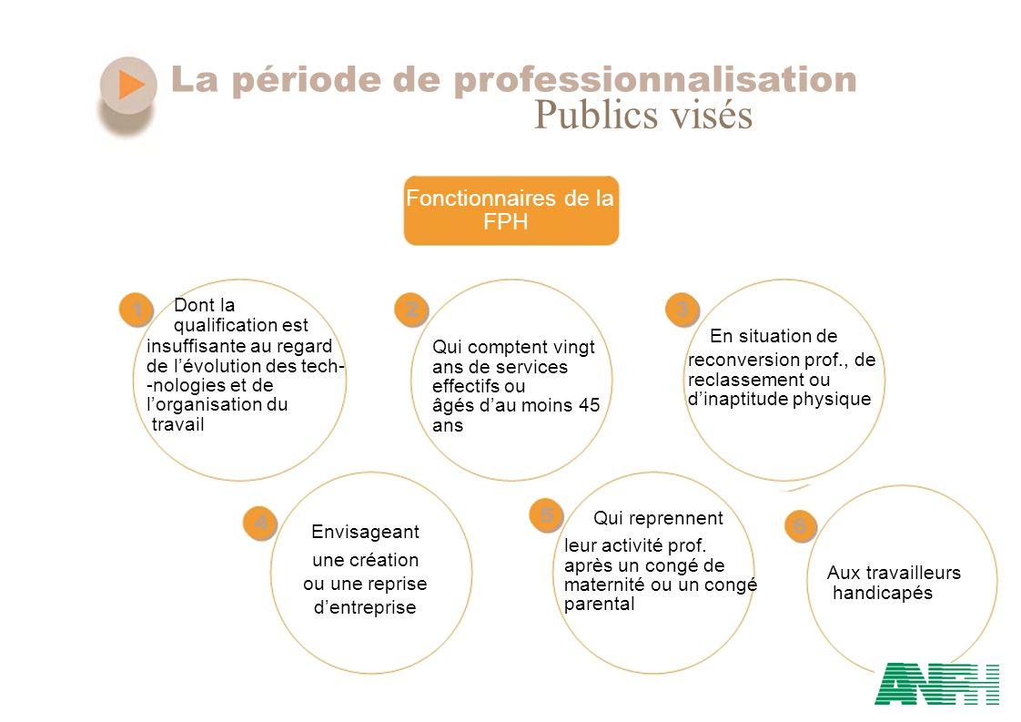 Publics visés Fonctionnaires de la FPH 1 Dont la qualification est 23 En situation de Qui comptent vingt ans de services effectifs ou âgés dau moins 4