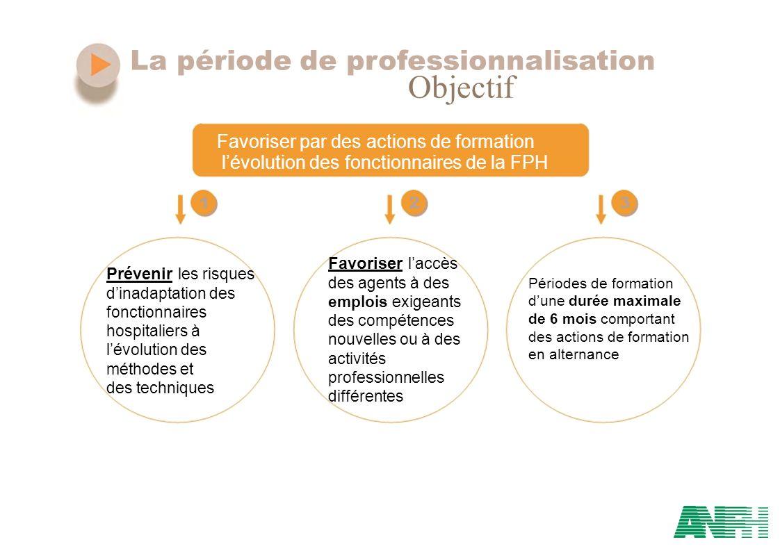 La période de professionnalisation Objectif Favoriser par des actions de formation lévolution des fonctionnaires de la FPH 123 Prévenir les risques di
