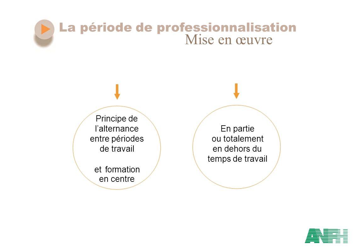 La période de professionnalisation Mise en œuvre Principe de lalternance En partie entre périodes ou totalement de travail en dehors du temps de trava