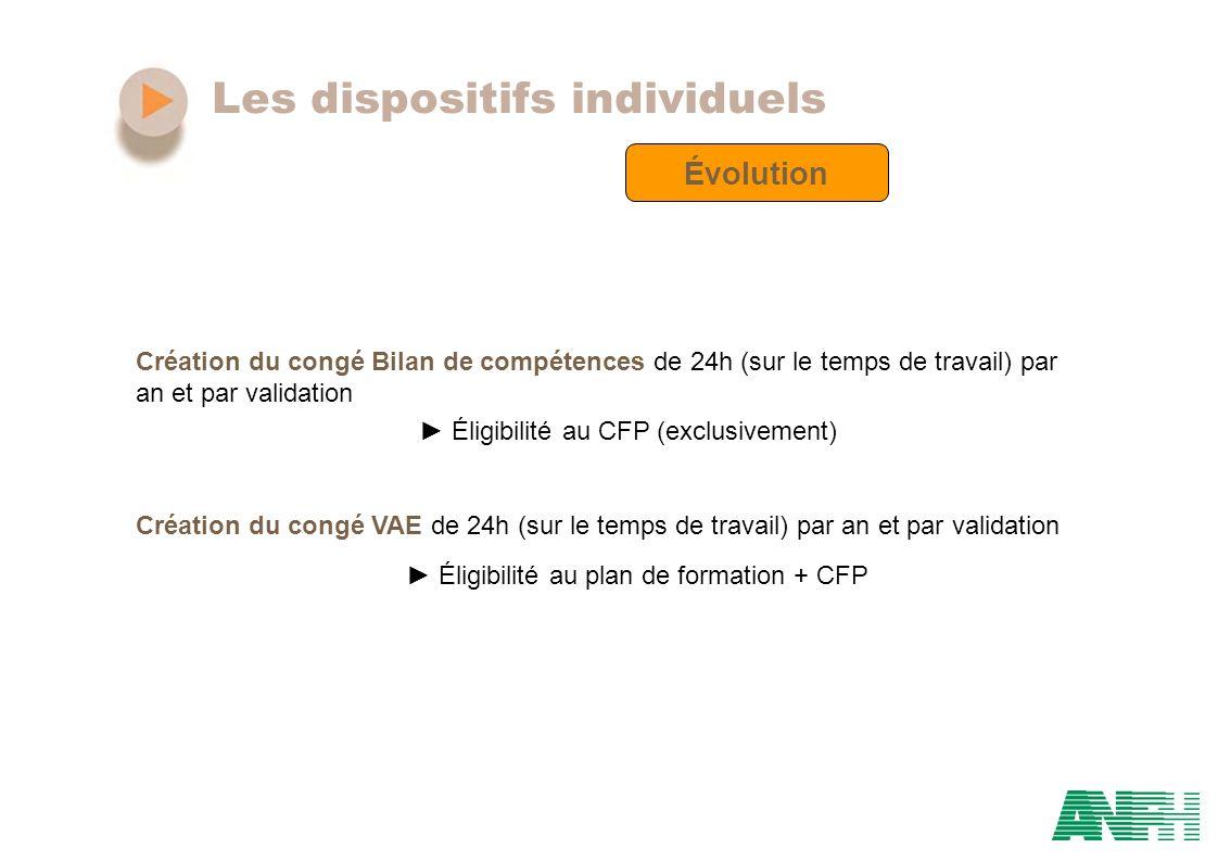 Les dispositifs individuels Création du congé Bilan de compétences de 24h (sur le temps de travail) par an et par validation Éligibilité au CFP (exclu