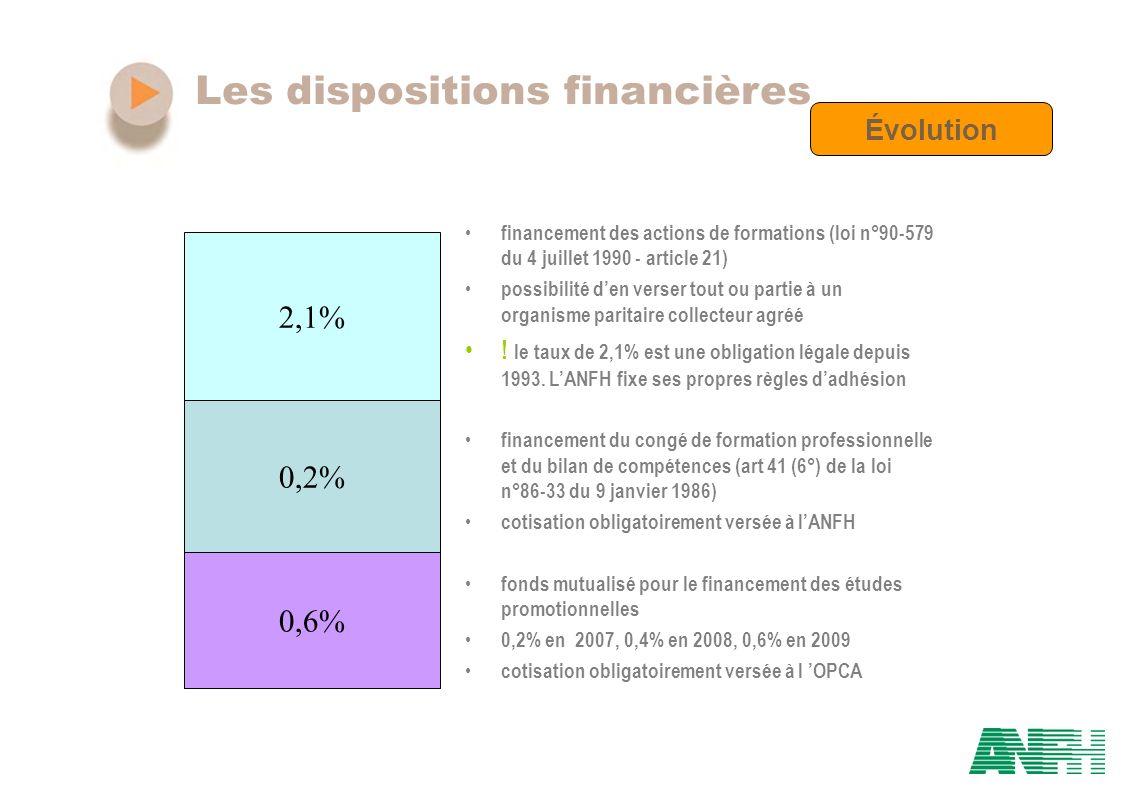 Les dispositions financières Évolution financement des actions de formations (loi n°90-579 du 4 juillet 1990 - article 21) possibilité den verser tout