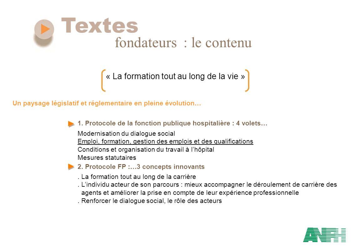 Textes fondateurs : le contenu « La formation tout au long de la vie » 1. Protocole de la fonction publique hospitalière : 4 volets… Modernisation du