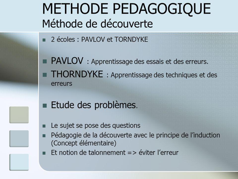 2 écoles : PAVLOV et TORNDYKE PAVLOV : Apprentissage des essais et des erreurs. THORNDYKE : Apprentissage des techniques et des erreurs Etude des prob