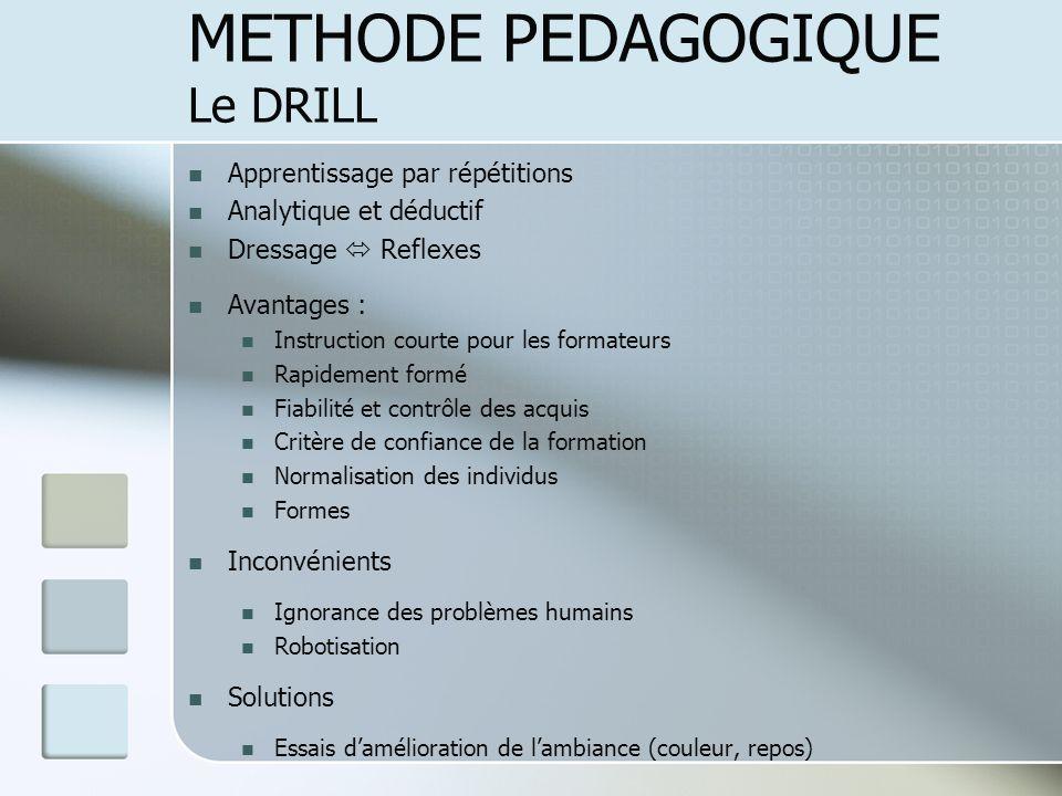 Apprentissage par répétitions Analytique et déductif Dressage Reflexes Avantages : Instruction courte pour les formateurs Rapidement formé Fiabilité e