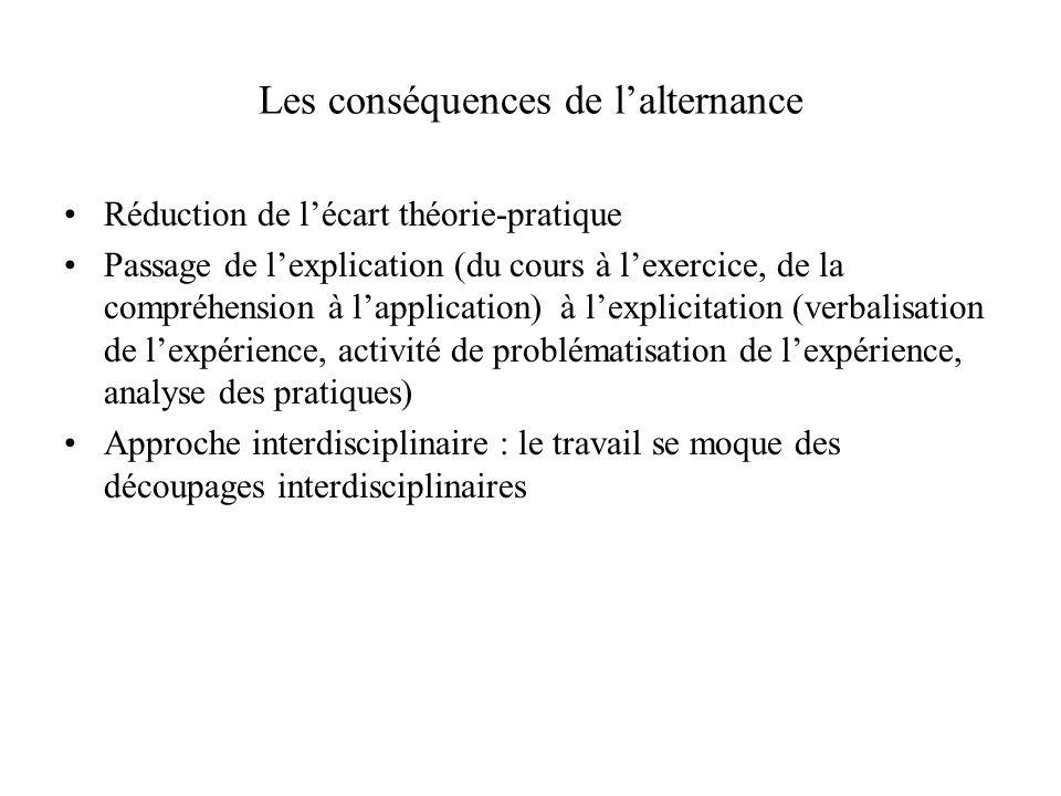 Les conséquences de lalternance Réduction de lécart théorie-pratique Passage de lexplication (du cours à lexercice, de la compréhension à lapplication
