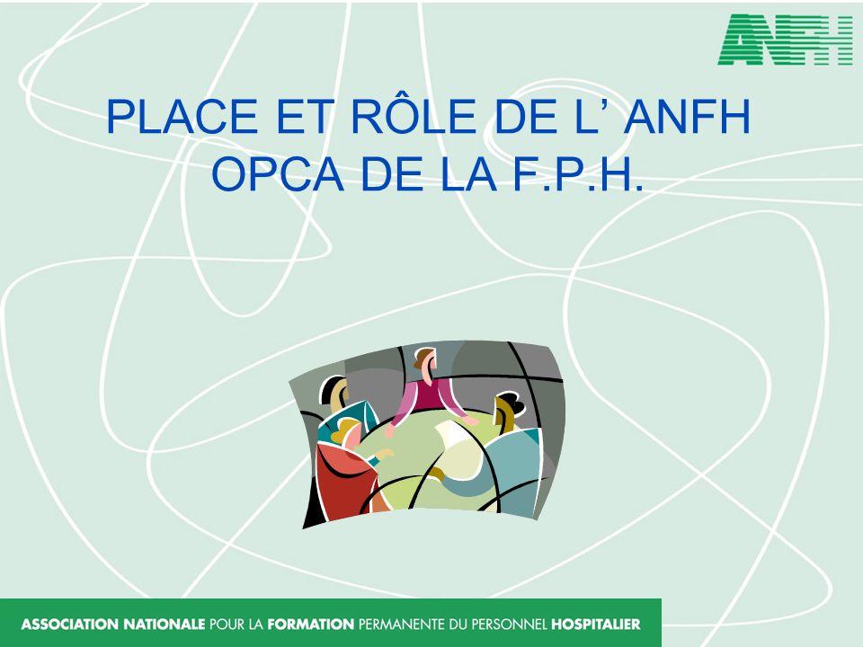 PLACE ET RÔLE DE L ANFH OPCA DE LA F.P.H.