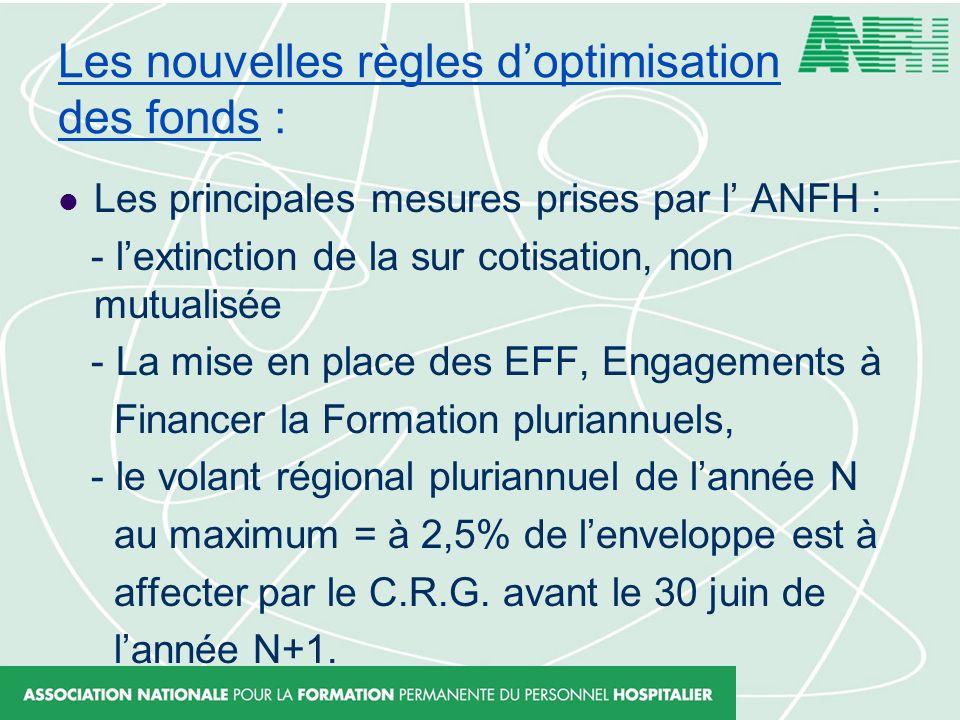 Les nouvelles règles doptimisation des fonds : Les principales mesures prises par l ANFH : - lextinction de la sur cotisation, non mutualisée - La mis