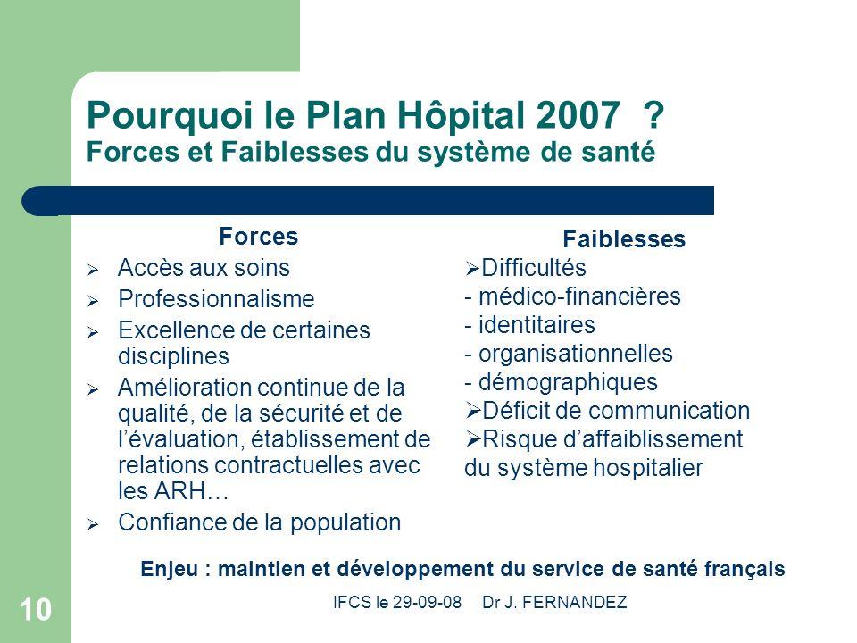 IFCS le 29-09-08 Dr J. FERNANDEZ 10 Pourquoi le Plan Hôpital 2007 ? Forces et Faiblesses du système de santé Forces Accès aux soins Professionnalisme