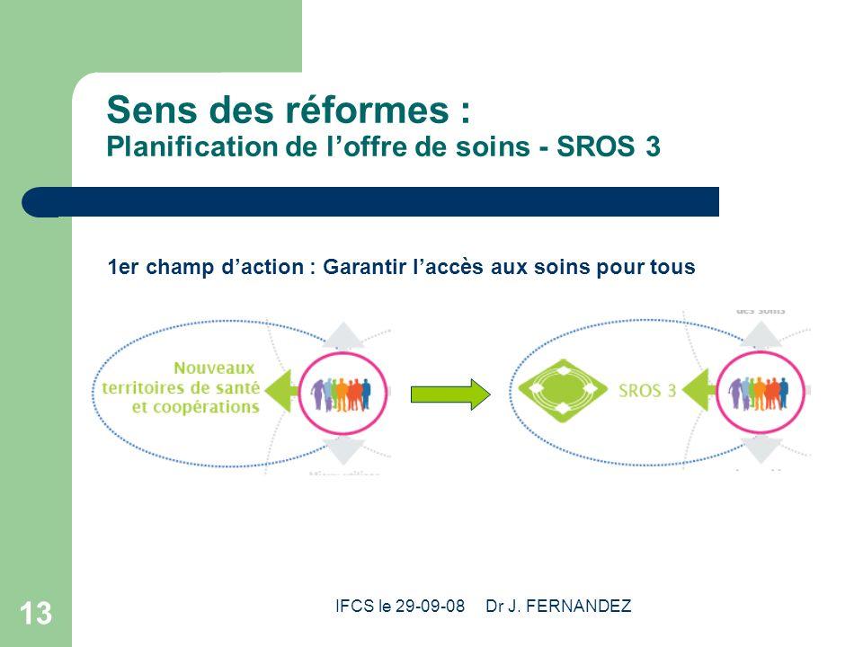 IFCS le 29-09-08 Dr J. FERNANDEZ 13 Sens des réformes : Planification de loffre de soins - SROS 3 1er champ daction : Garantir laccès aux soins pour t