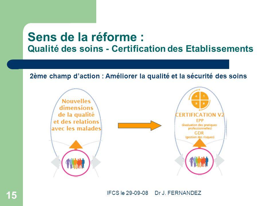 IFCS le 29-09-08 Dr J. FERNANDEZ 15 Sens de la réforme : Qualité des soins - Certification des Etablissements 2ème champ daction : Améliorer la qualit