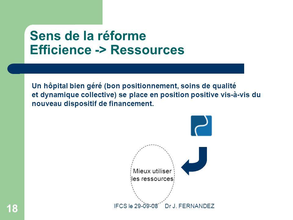 IFCS le 29-09-08 Dr J. FERNANDEZ 18 Sens de la réforme Efficience -> Ressources Un hôpital bien géré (bon positionnement, soins de qualité et dynamiqu