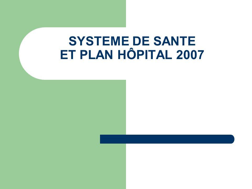 IFCS le 29-09-08 Dr J. FERNANDEZ 23 Organisation de loffre hospitalière