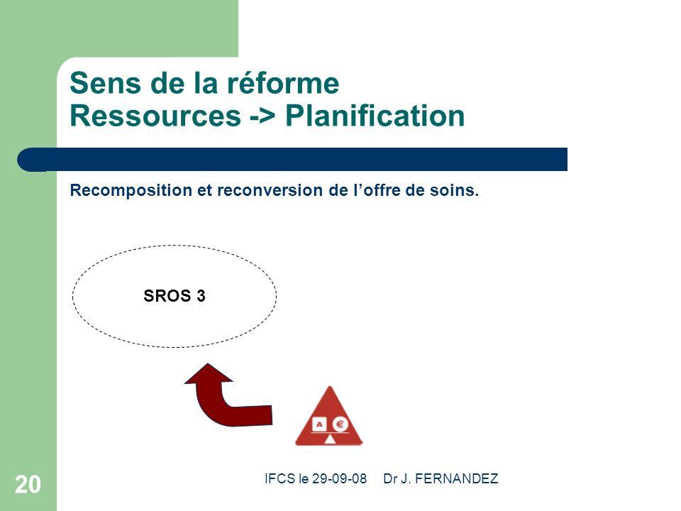 IFCS le 29-09-08 Dr J. FERNANDEZ 20 Sens de la réforme Ressources -> Planification Recomposition et reconversion de loffre de soins. SROS 3