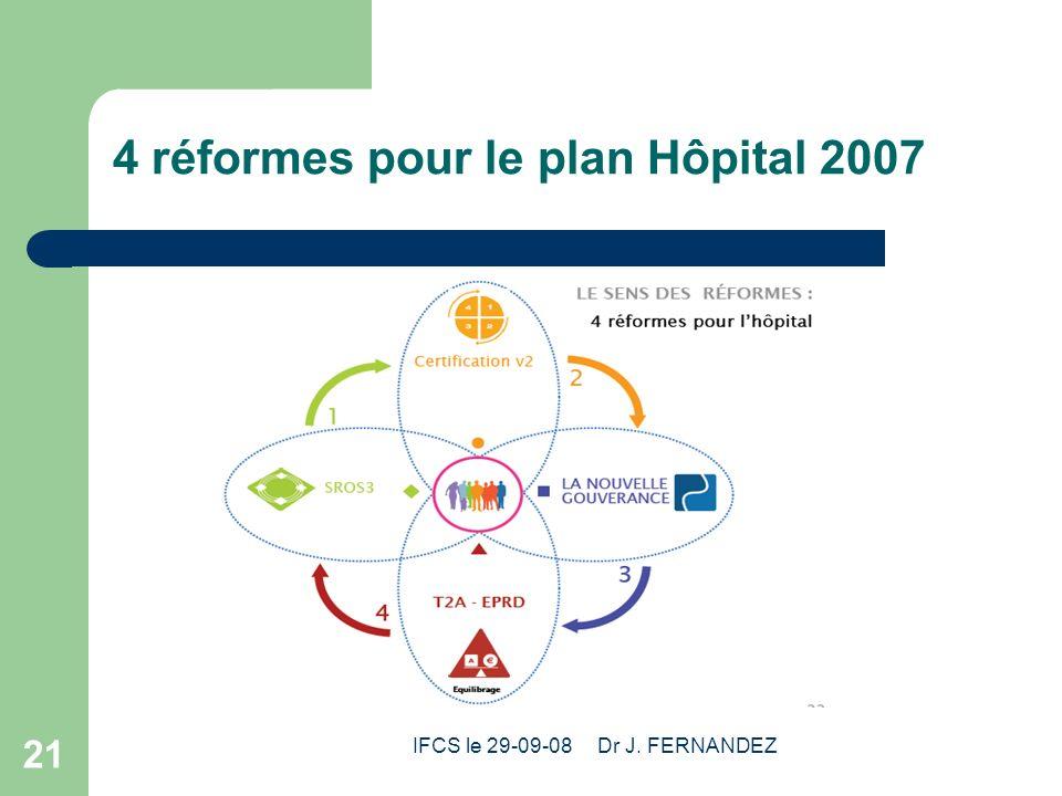 IFCS le 29-09-08 Dr J. FERNANDEZ 21 4 réformes pour le plan Hôpital 2007